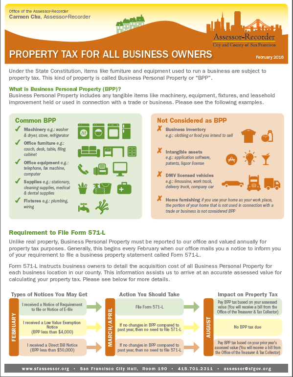 Fact Sheets CCSF Office Of AssessorRecorder - Property tax map us 2016