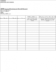 Leased Equipment Detail Report