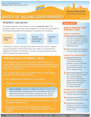Fact Sheet -- Basics of Valuing Your Property